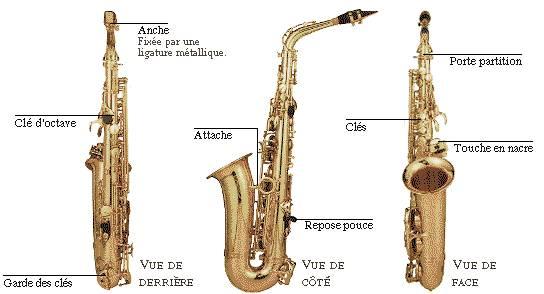 Super Instruments à vent- Les bois - Anches simples DJ92