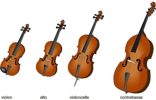 Super Les familles d'instruments - Les cordes frottées - Les violons DJ92